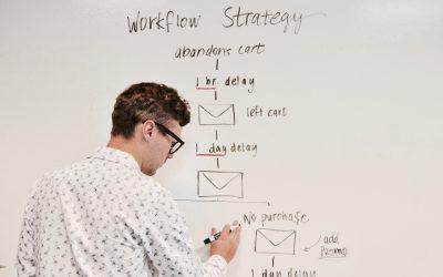 Digital Marketing Specialist: cosa fa?